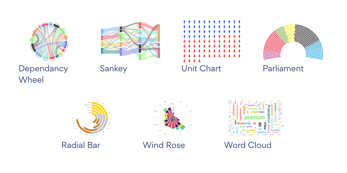 Announcing new chart types🎉