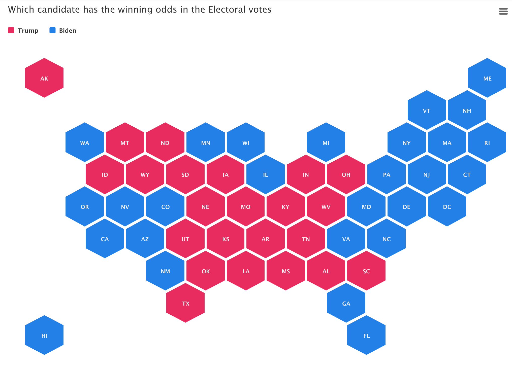 Election honeycomb map