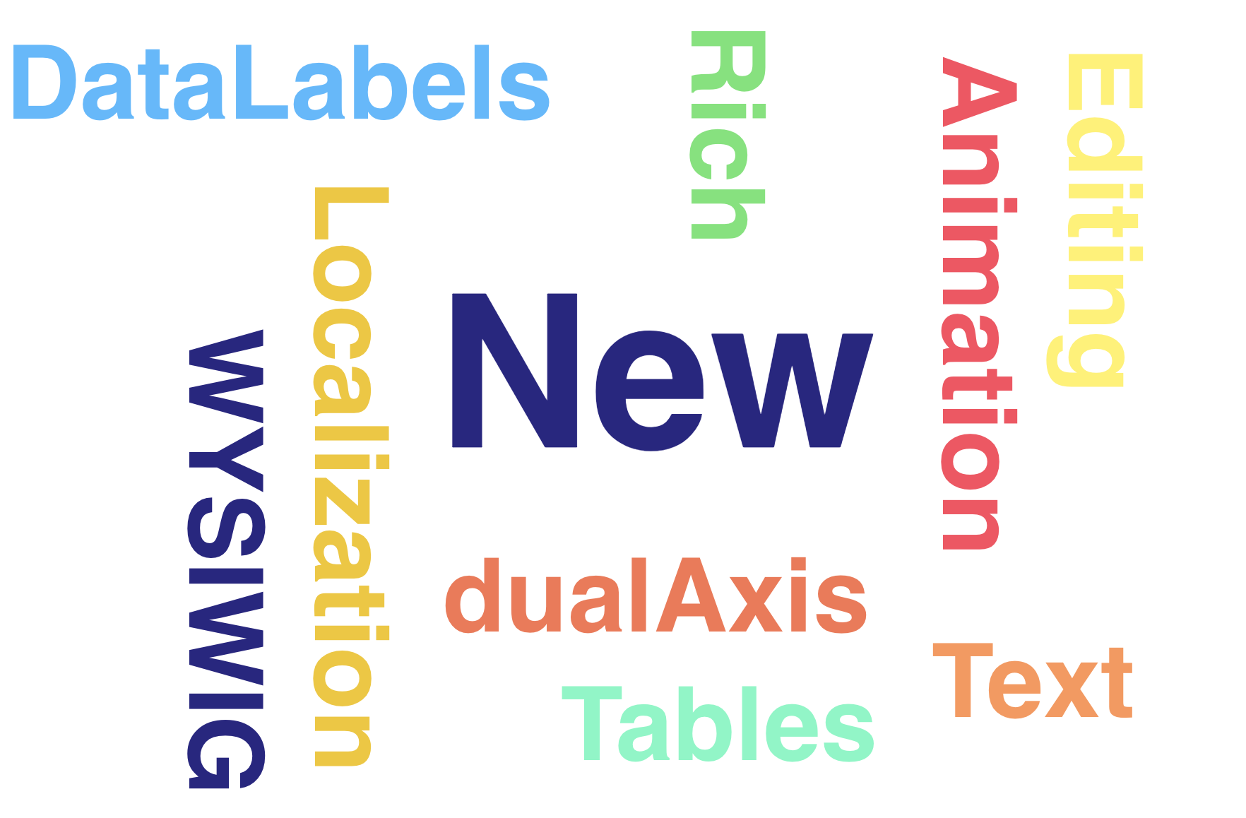 Word Cloud new features