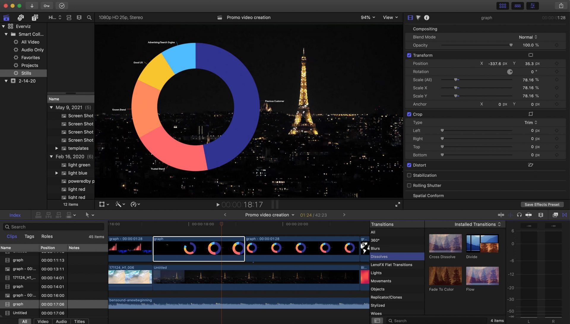 Screenshot of an everviz overlay video in Final Cut Pro