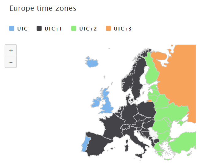 Europe time zones – Category map
